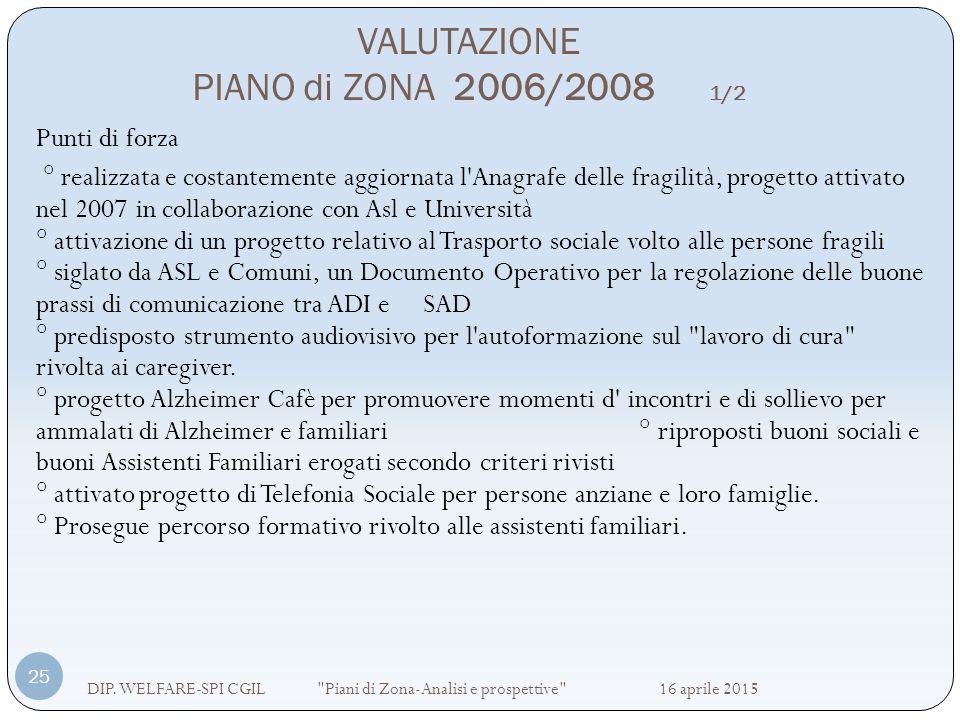 VALUTAZIONE PIANO di ZONA 2006/2008 1/2 DIP. WELFARE-SPI CGIL