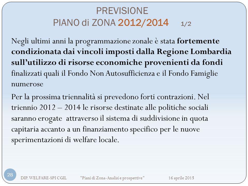 PREVISIONE PIANO di ZONA 2012/2014 1/2 DIP. WELFARE-SPI CGIL
