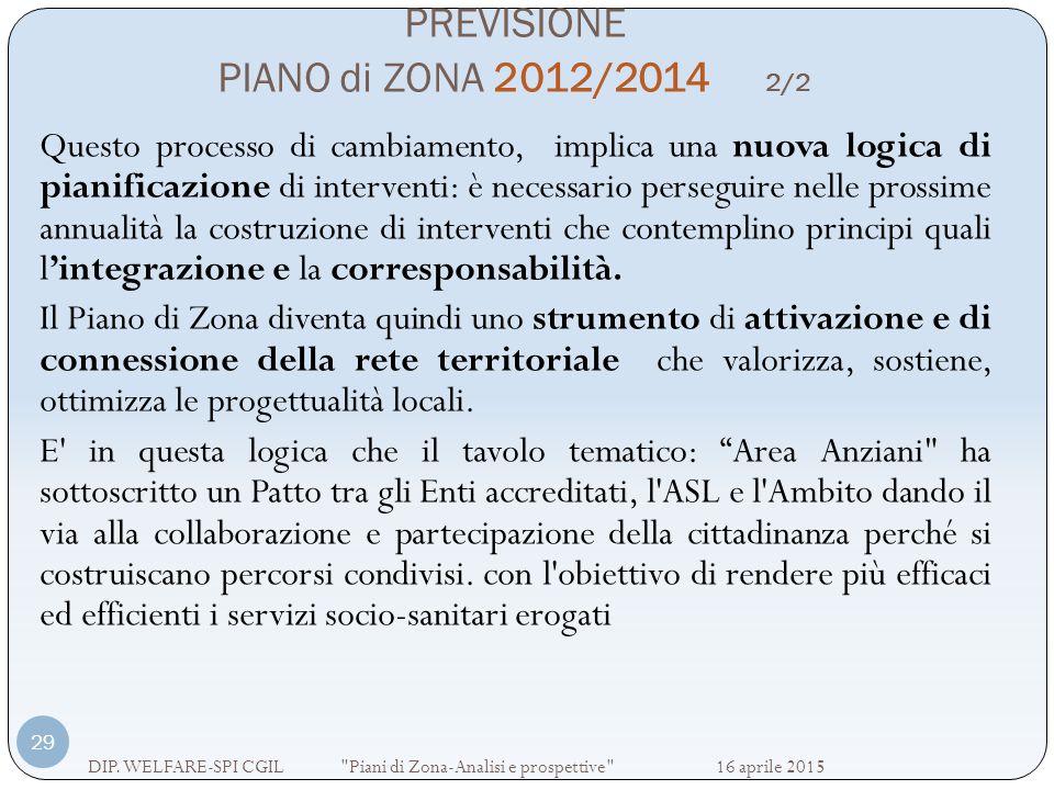 PREVISIONE PIANO di ZONA 2012/2014 2/2 DIP. WELFARE-SPI CGIL