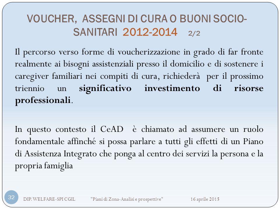 VOUCHER, ASSEGNI DI CURA O BUONI SOCIO- SANITARI 2012-2014 2/2 DIP. WELFARE-SPI CGIL