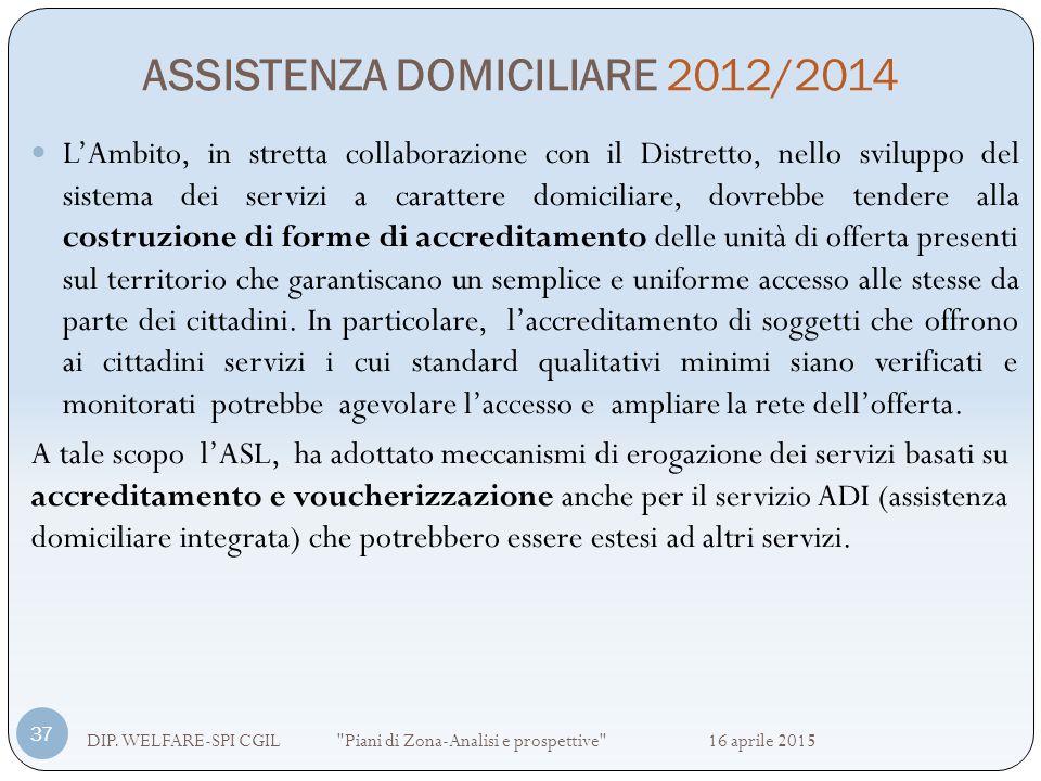 ASSISTENZA DOMICILIARE 2012/2014 DIP. WELFARE-SPI CGIL