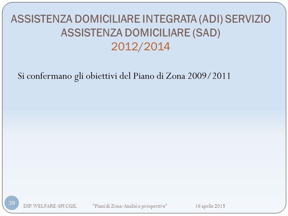 ASSISTENZA DOMICILIARE INTEGRATA (ADI) SERVIZIO ASSISTENZA DOMICILIARE (SAD) 2012/2014 DIP. WELFARE-SPI CGIL