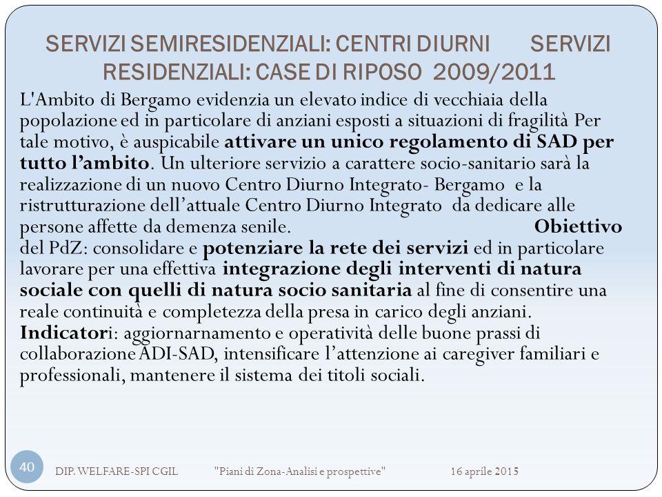 SERVIZI SEMIRESIDENZIALI: CENTRI DIURNI SERVIZI RESIDENZIALI: CASE DI RIPOSO 2009/2011 DIP. WELFARE-SPI CGIL