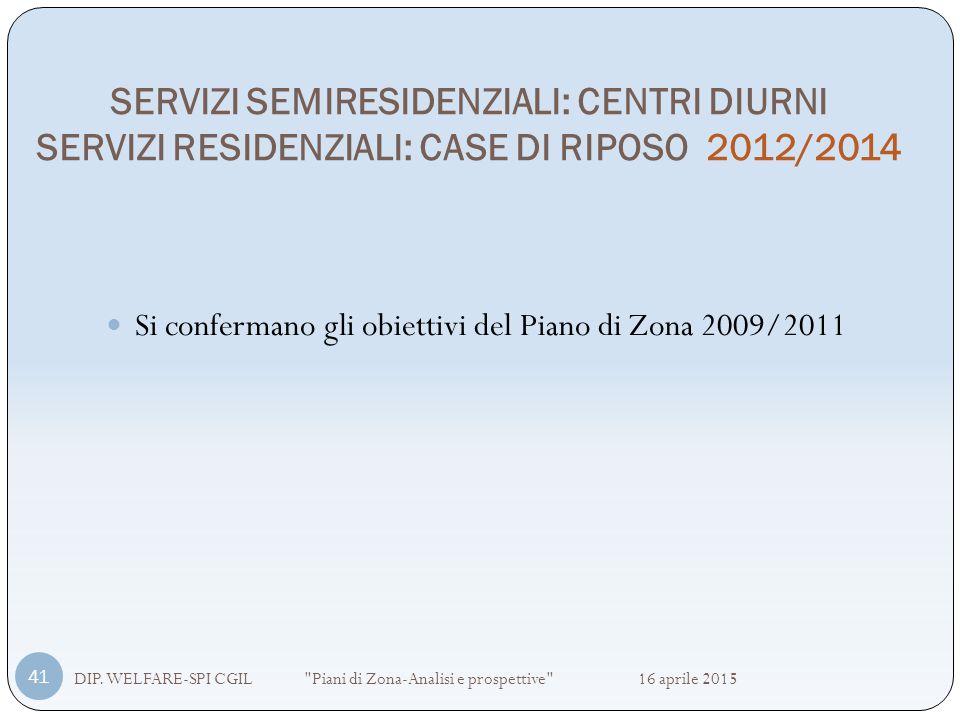 SERVIZI SEMIRESIDENZIALI: CENTRI DIURNI SERVIZI RESIDENZIALI: CASE DI RIPOSO 2012/2014 DIP. WELFARE-SPI CGIL