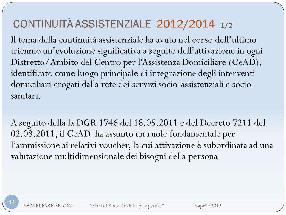 CONTINUITÀ ASSISTENZIALE 2012/2014 1/2 DIP. WELFARE-SPI CGIL