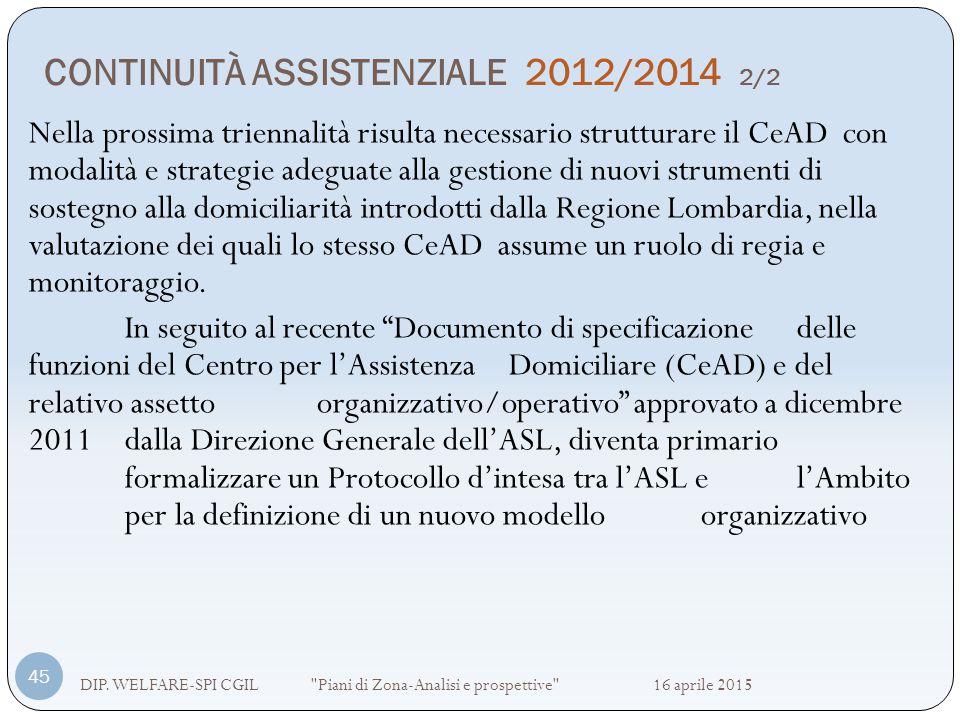 CONTINUITÀ ASSISTENZIALE 2012/2014 2/2 DIP. WELFARE-SPI CGIL