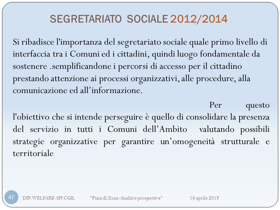SEGRETARIATO SOCIALE 2012/2014 DIP. WELFARE-SPI CGIL