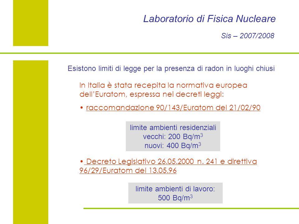 Laboratorio di Fisica Nucleare Sis – 2007/2008 Esistono limiti di legge per la presenza di radon in luoghi chiusi In Italia è stata recepita la normativa europea dell'Euratom, espressa nei decreti leggi: raccomandazione 90/143/Euratom del 21/02/90 Decreto Legislativo 26.05.2000 n.