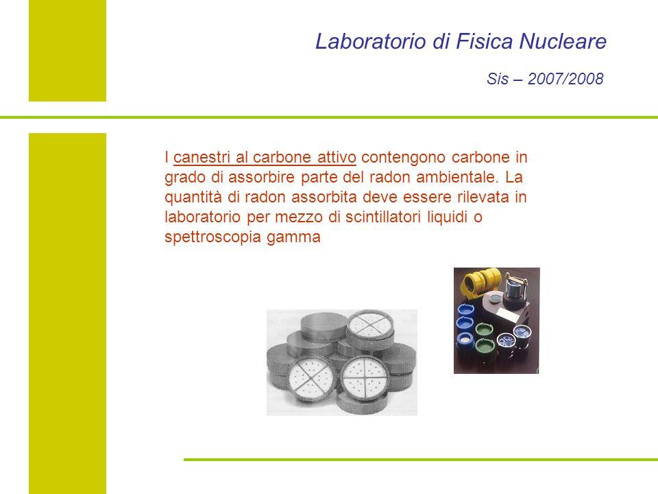 Laboratorio di Fisica Nucleare Sis – 2007/2008 I canestri al carbone attivo contengono carbone in grado di assorbire parte del radon ambientale.