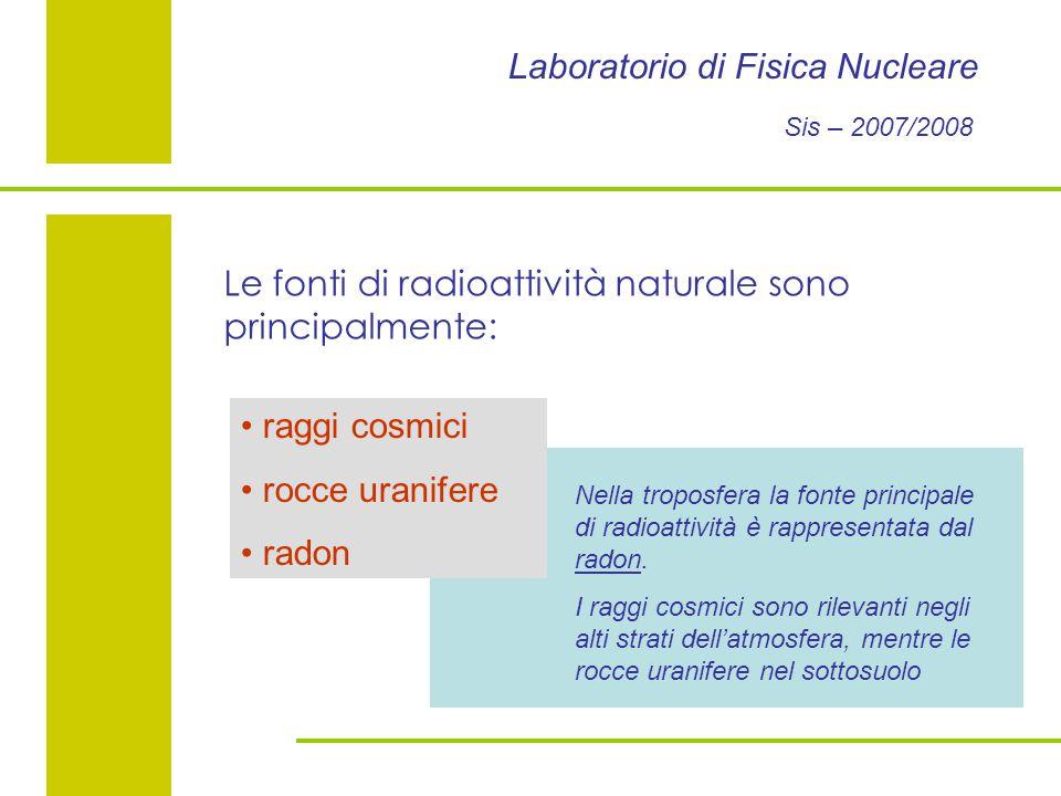 Le fonti di radioattività naturale sono principalmente: raggi cosmici rocce uranifere radon Laboratorio di Fisica Nucleare Sis – 2007/2008 Nella troposfera la fonte principale di radioattività è rappresentata dal radon.