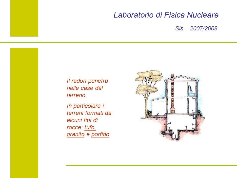 Laboratorio di Fisica Nucleare Sis – 2007/2008 Il radon penetra nelle case dal terreno.