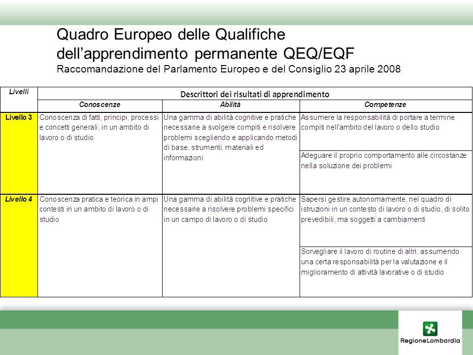 Quadro Europeo delle Qualifiche dell'apprendimento permanente QEQ/EQF - Raccomandazione del Parlamento Europeo e del Consiglio 23 aprile 2008 Una rilettura dei livelli funzionale all'individuazione di standard di filiera