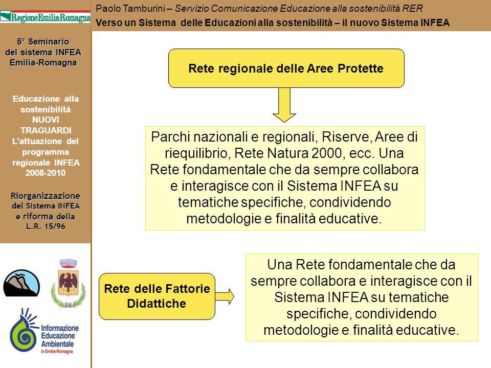 5° Seminario del sistema INFEA Emilia-Romagna Educazione alla sostenibilità NUOVI TRAGUARDI L'attuazione del programma regionale INFEA 2008-2010 Riorganizzazione del Sistema INFEA e riforma della L.R.
