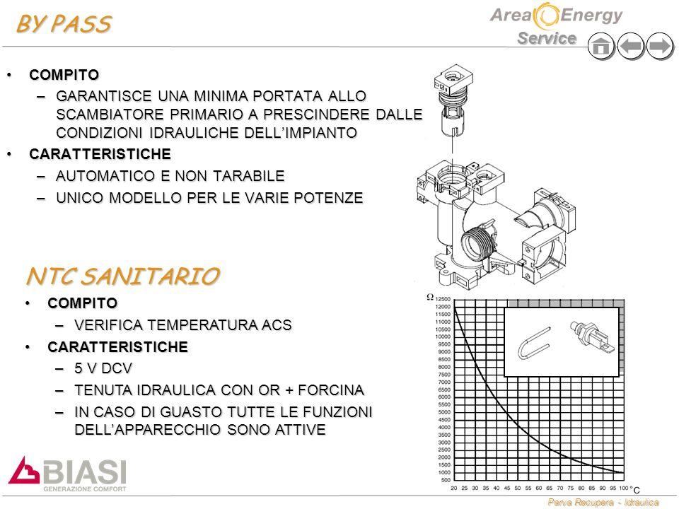 Parva Recupera - Idraulica Service NTC SANITARIO COMPITOCOMPITO –VERIFICA TEMPERATURA ACS CARATTERISTICHECARATTERISTICHE –5 V DCV –TENUTA IDRAULICA CO