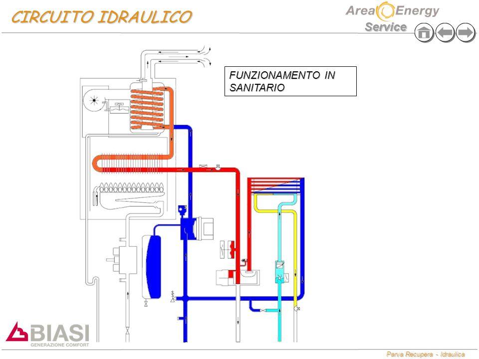 Parva Recupera - Idraulica Service CIRCUITO IDRAULICO FUNZIONAMENTO IN SANITARIO