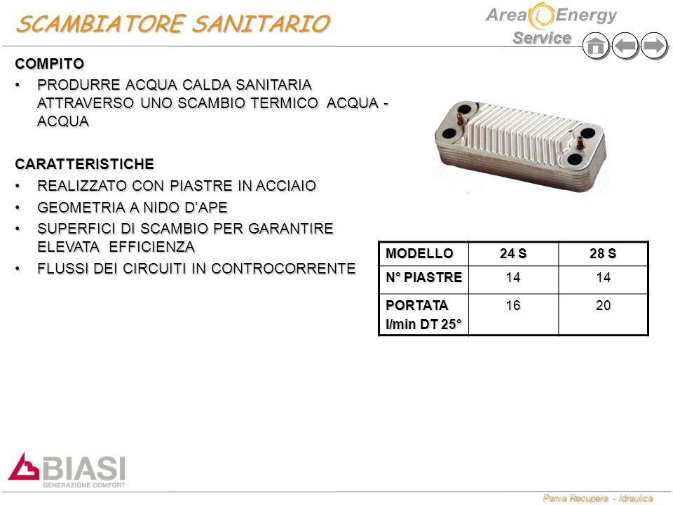 Parva Recupera - Idraulica Service SCAMBIATORE SANITARIO MODELLO 24 S 28 S N° PIASTRE 1414 PORTATA l/min DT 25° 1620 COMPITO PRODURRE ACQUA CALDA SANI