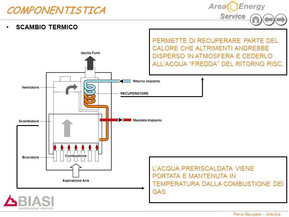 Parva Recupera - Idraulica Service NTC SANITARIO COMPITOCOMPITO –VERIFICA TEMPERATURA ACS CARATTERISTICHECARATTERISTICHE –5 V DCV –TENUTA IDRAULICA CON OR + FORCINA –IN CASO DI GUASTO TUTTE LE FUNZIONI DELL'APPARECCHIO SONO ATTIVE BY PASS COMPITOCOMPITO –GARANTISCE UNA MINIMA PORTATA ALLO SCAMBIATORE PRIMARIO A PRESCINDERE DALLE CONDIZIONI IDRAULICHE DELL'IMPIANTO CARATTERISTICHECARATTERISTICHE –AUTOMATICO E NON TARABILE –UNICO MODELLO PER LE VARIE POTENZE
