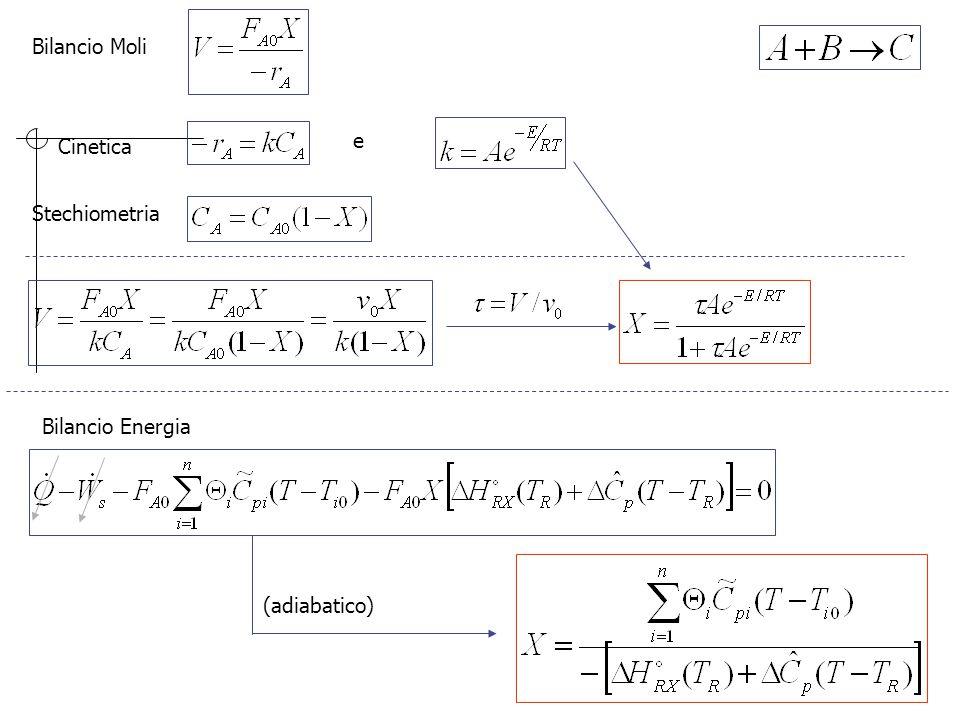Bilancio Moli Cinetica Stechiometria e Bilancio Energia (adiabatico)