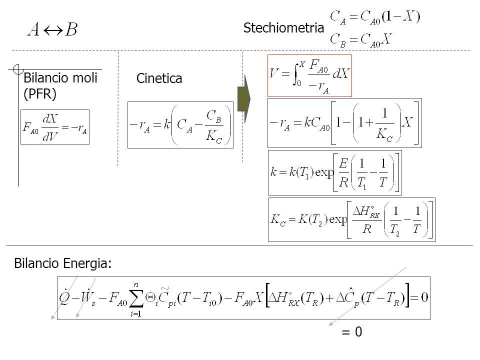 Bilancio moli (PFR) Cinetica Stechiometria Bilancio Energia: = 0