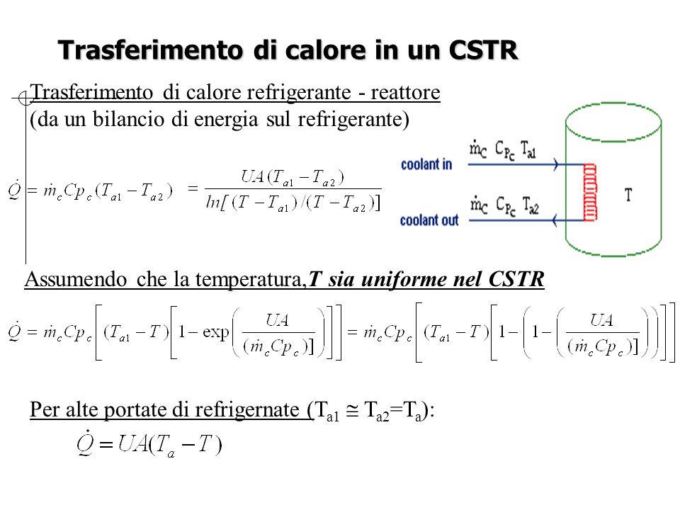 Trasferimento di calore in un CSTR Assumendo che la temperatura,T sia uniforme nel CSTR Per alte portate di refrigernate (T a1  T a2 =T a ): Trasferimento di calore refrigerante - reattore (da un bilancio di energia sul refrigerante)