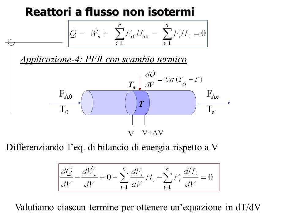 Reattori a flusso non isotermi Applicazione-4: PFR con scambio termico Differenziando l'eq. di bilancio di energia rispetto a V V V+  V TaTa T F A0 T