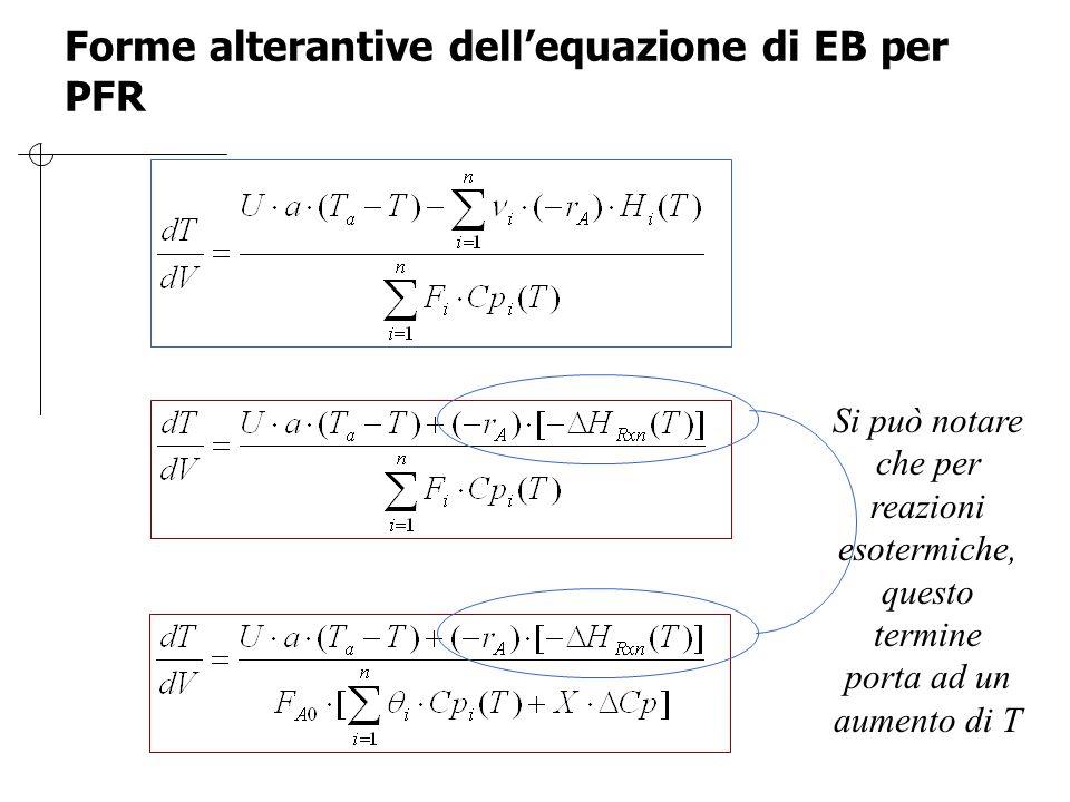 Forme alterantive dell'equazione di EB per PFR Si può notare che per reazioni esotermiche, questo termine porta ad un aumento di T