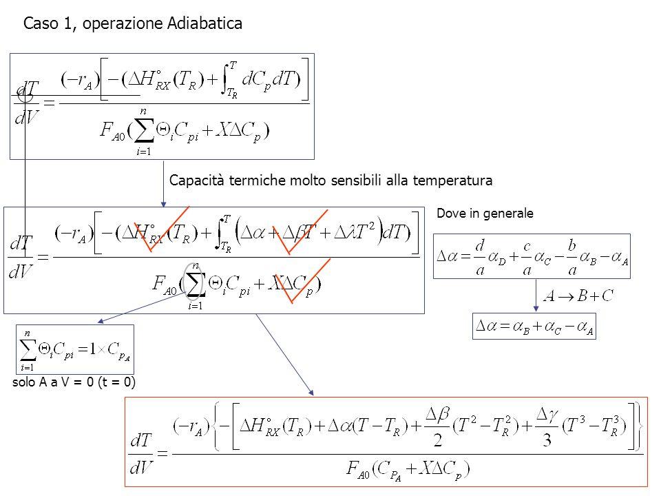 Caso 1, operazione Adiabatica Capacità termiche molto sensibili alla temperatura Dove in generale solo A a V = 0 (t = 0)