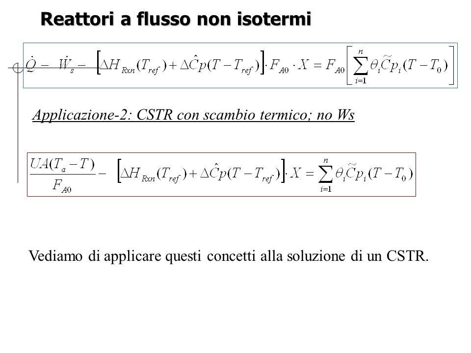 Reattori a flusso non isotermi Applicazione-2: CSTR con scambio termico; no Ws Vediamo di applicare questi concetti alla soluzione di un CSTR.