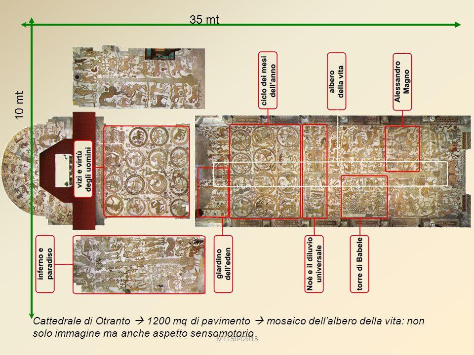 Cattedrale di Otranto  1200 mq di pavimento  mosaico dell'albero della vita: non solo immagine ma anche aspetto sensomotorio 35 mt 10 mt ML15042013