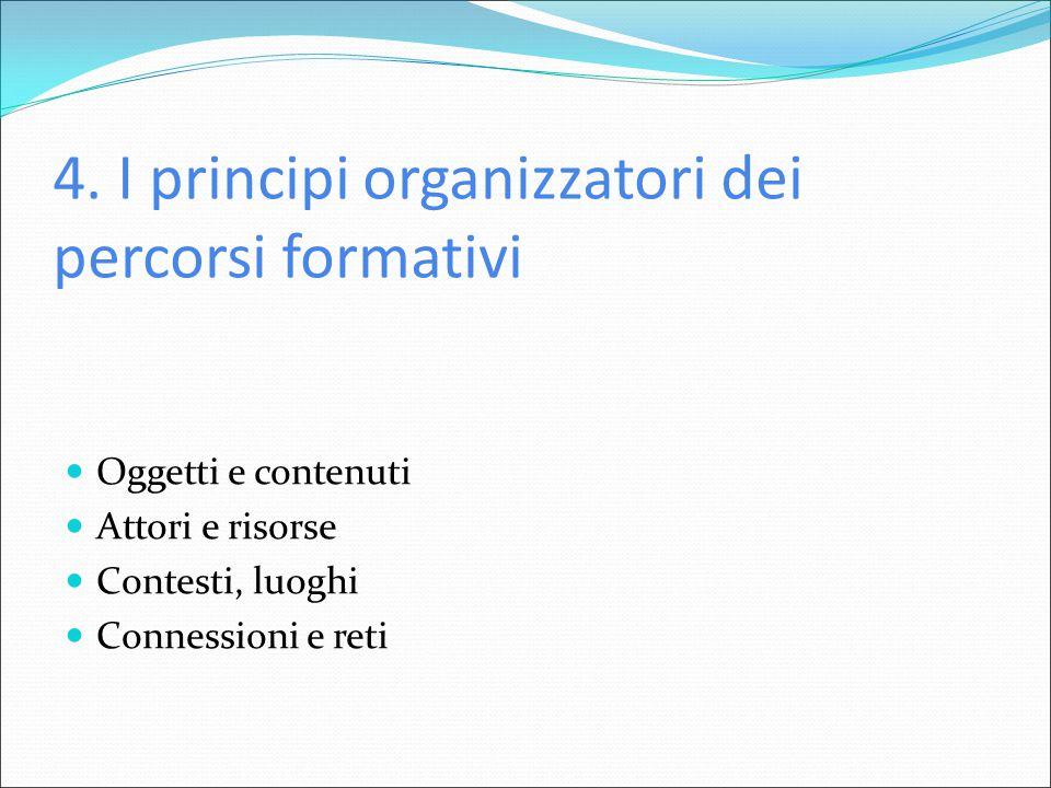 4. I principi organizzatori dei percorsi formativi Oggetti e contenuti Attori e risorse Contesti, luoghi Connessioni e reti
