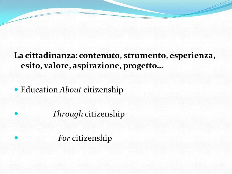 La cittadinanza: contenuto, strumento, esperienza, esito, valore, aspirazione, progetto… Education About citizenship Through citizenship For citizensh