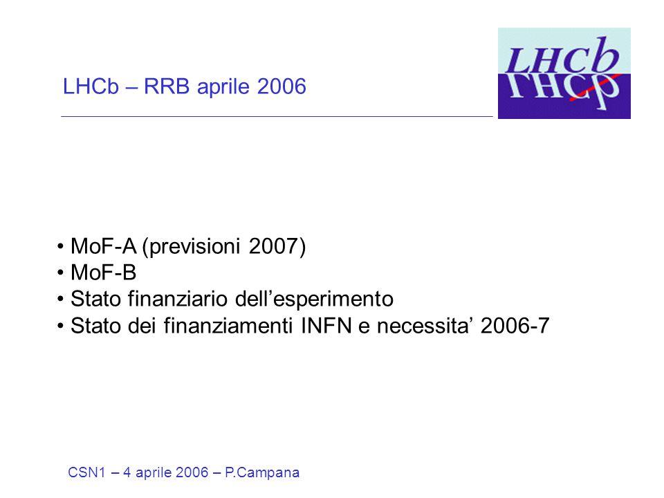 LHCb – RRB aprile 2006 MoF-A (previsioni 2007) MoF-B Stato finanziario dell'esperimento Stato dei finanziamenti INFN e necessita' 2006-7 CSN1 – 4 aprile 2006 – P.Campana