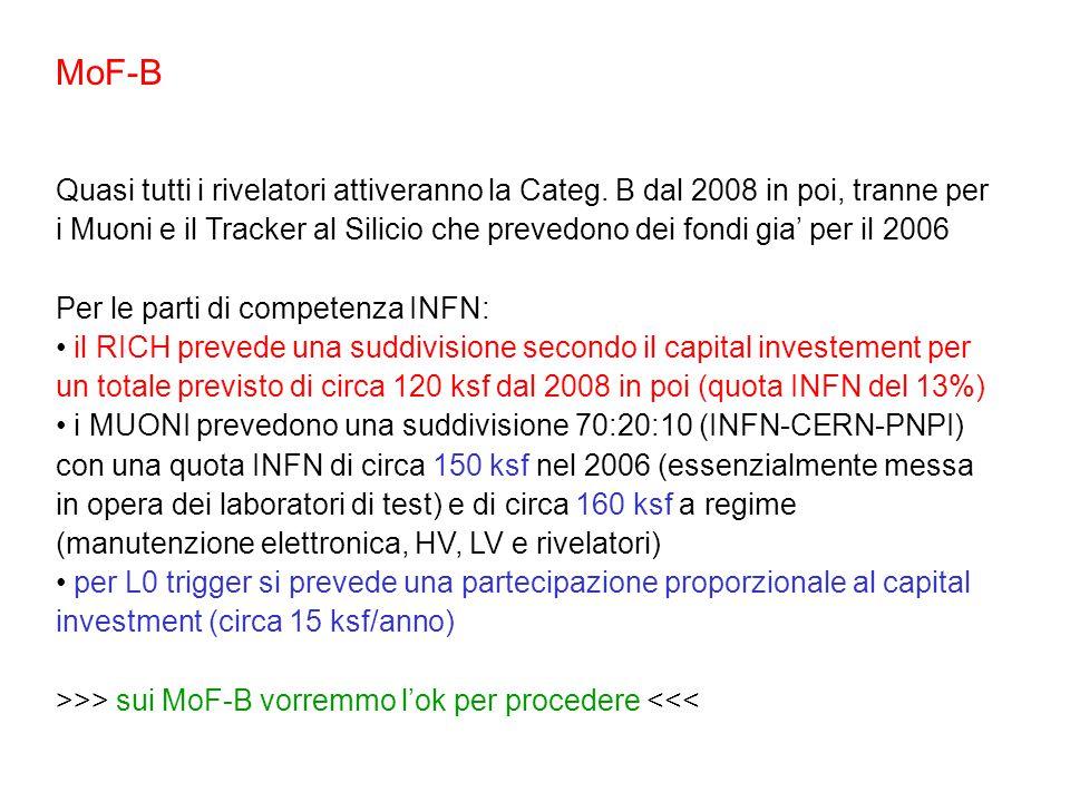 MoF-B Quasi tutti i rivelatori attiveranno la Categ.