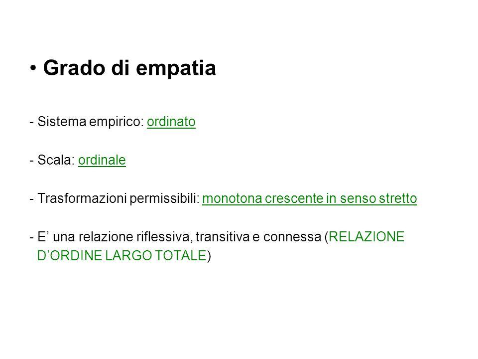 Grado di empatia - Sistema empirico: ordinato - Scala: ordinale - Trasformazioni permissibili: monotona crescente in senso stretto - E' una relazione