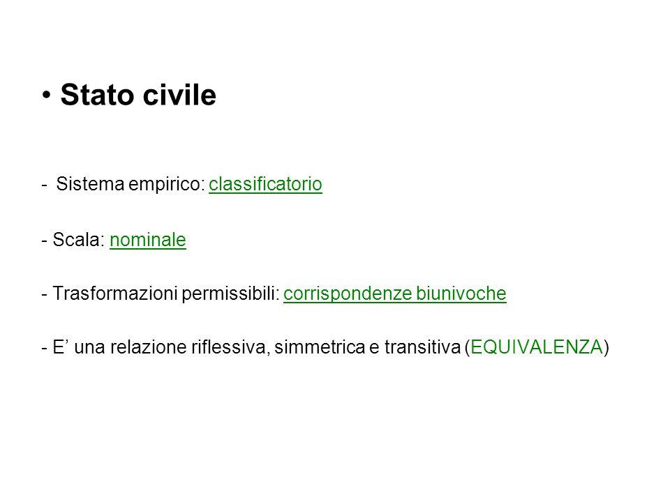Stato civile - Sistema empirico: classificatorio - Scala: nominale - Trasformazioni permissibili: corrispondenze biunivoche - E' una relazione rifless