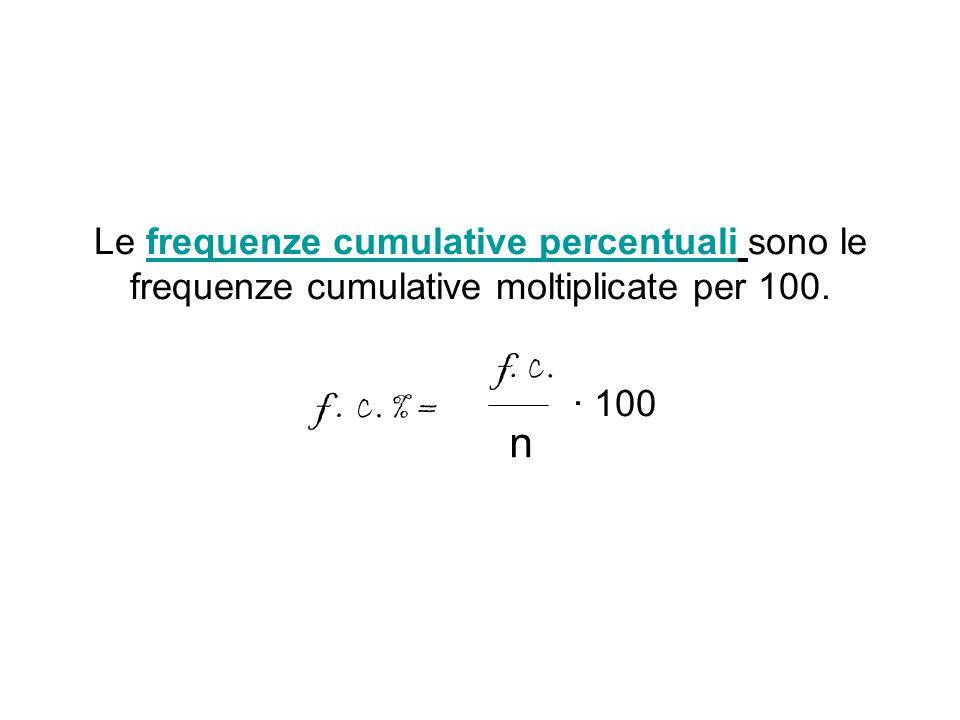 Le frequenze cumulative percentuali sono le frequenze cumulative moltiplicate per 100. f. c. % = f. c. n · 100