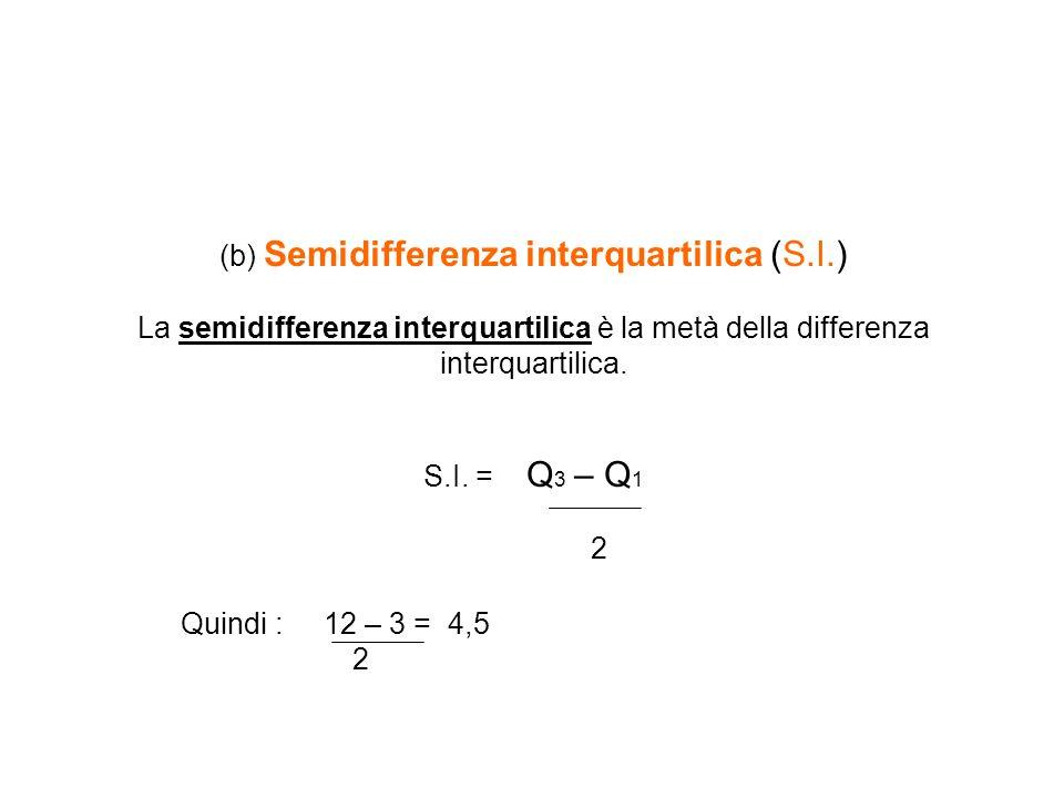 (b) Semidifferenza interquartilica (S.I.) La semidifferenza interquartilica è la metà della differenza interquartilica. S.I. = Q 3 – Q 1 2 Quindi : 12