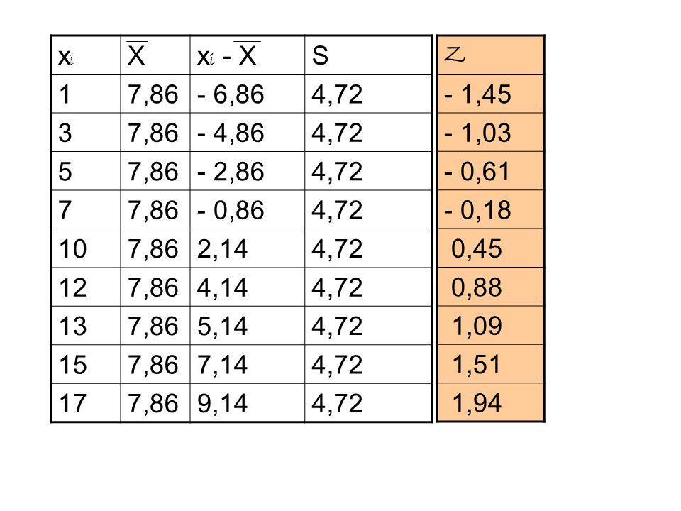 xixi Xx i - XS 17,86- 6,864,72 37,86- 4,864,72 57,86- 2,864,72 77,86- 0,864,72 107,862,144,72 127,864,144,72 137,865,144,72 157,867,144,72 177,869,144
