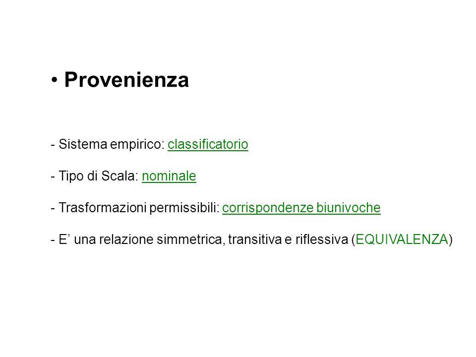 Stato civile - Sistema empirico: classificatorio - Scala: nominale - Trasformazioni permissibili: corrispondenze biunivoche - E' una relazione riflessiva, simmetrica e transitiva (EQUIVALENZA)
