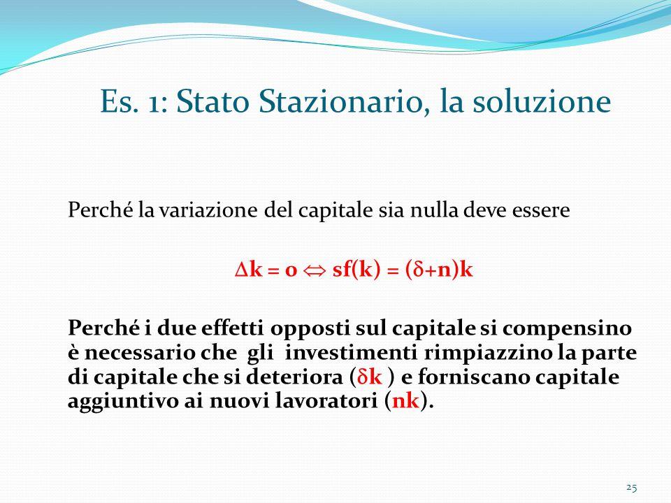 25 Es. 1: Stato Stazionario, la soluzione Perché la variazione del capitale sia nulla deve essere  k = 0  sf(k) = (  +n)k Perché i due effetti oppo