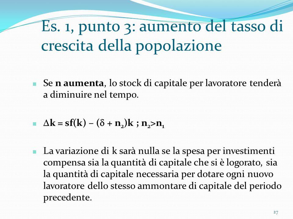 27 Es. 1, punto 3: aumento del tasso di crescita della popolazione Se n aumenta, lo stock di capitale per lavoratore tenderà a diminuire nel tempo. 