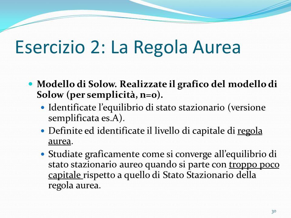 30 Esercizio 2: La Regola Aurea Modello di Solow. Realizzate il grafico del modello di Solow (per semplicità, n=0). Identificate l'equilibrio di stato