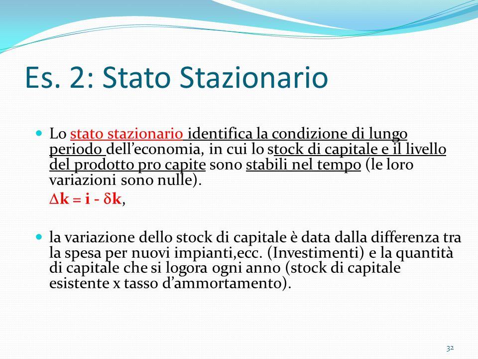 32 Es. 2: Stato Stazionario Lo stato stazionario identifica la condizione di lungo periodo dell'economia, in cui lo stock di capitale e il livello del