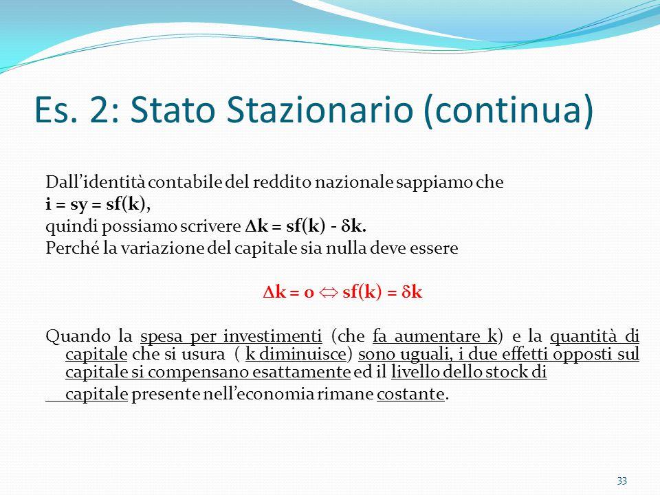 33 Es. 2: Stato Stazionario (continua) Dall'identità contabile del reddito nazionale sappiamo che i = sy = sf(k), quindi possiamo scrivere  k = sf(k)
