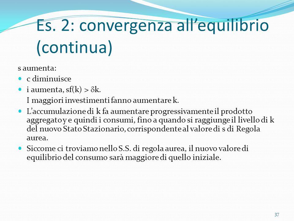 37 s aumenta: c diminuisce i aumenta, sf(k) >  k. I maggiori investimenti fanno aumentare k. L'accumulazione di k fa aumentare progressivamente il pr