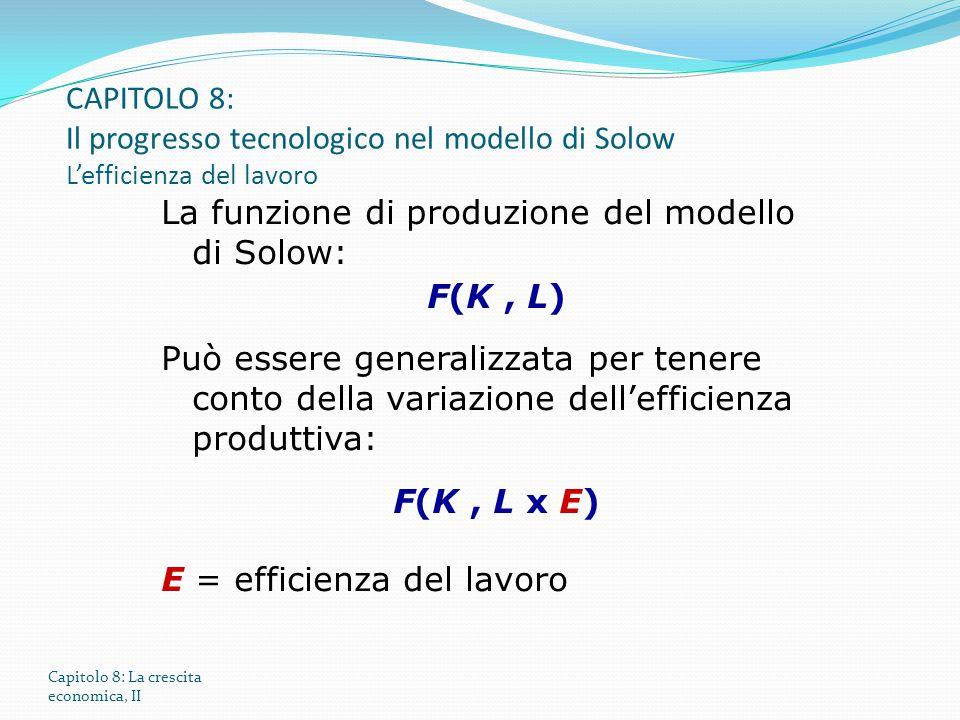 Capitolo 8: La crescita economica, II La funzione di produzione del modello di Solow: F(K, L) Può essere generalizzata per tenere conto della variazio