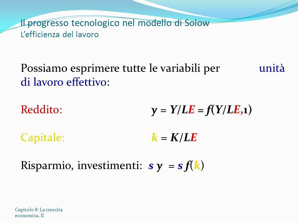 Capitolo 8: La crescita economica, II Il progresso tecnologico nel modello di Solow L'efficienza del lavoro Possiamo esprimere tutte le variabili per
