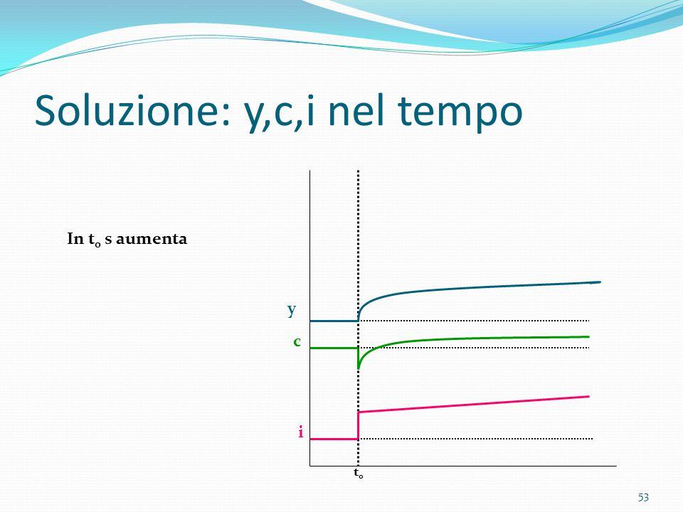 53 Soluzione: y,c,i nel tempo y c i In t 0 s aumenta t0t0