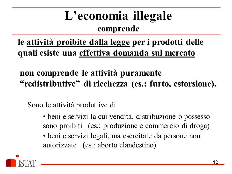 12 L'economia illegale comprende le attività proibite dalla legge per i prodotti delle quali esiste una effettiva domanda sul mercato non comprende le attività puramente redistributive di ricchezza (es.: furto, estorsione).