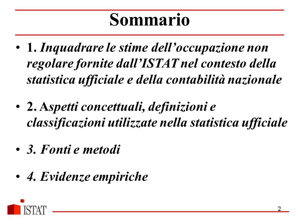 2 Sommario 1.